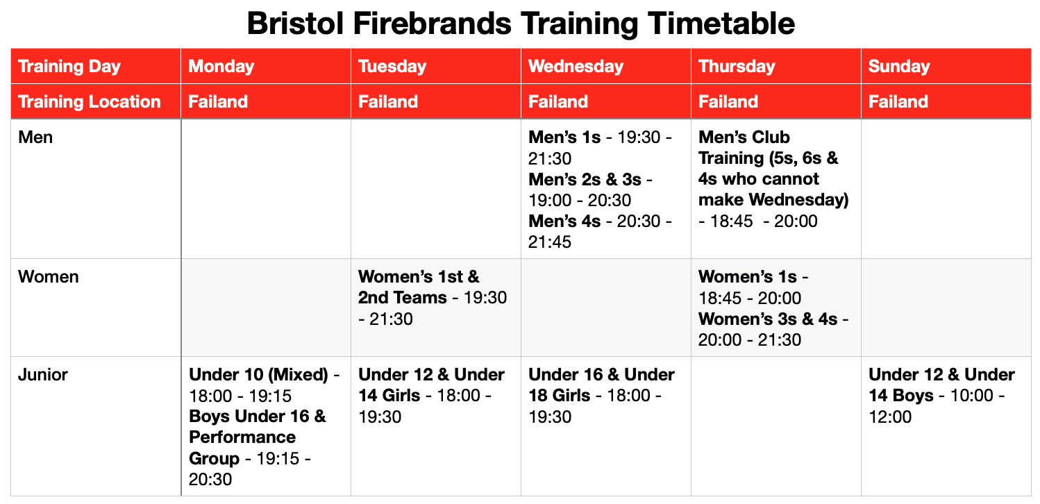 Bristol Firebrands Training Timetable
